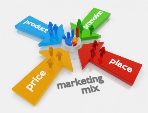 Le 4P-7P del Marketing Mix